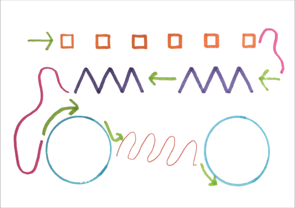 Graphic score: Wiggles and Squiggles by Dan Mayfield