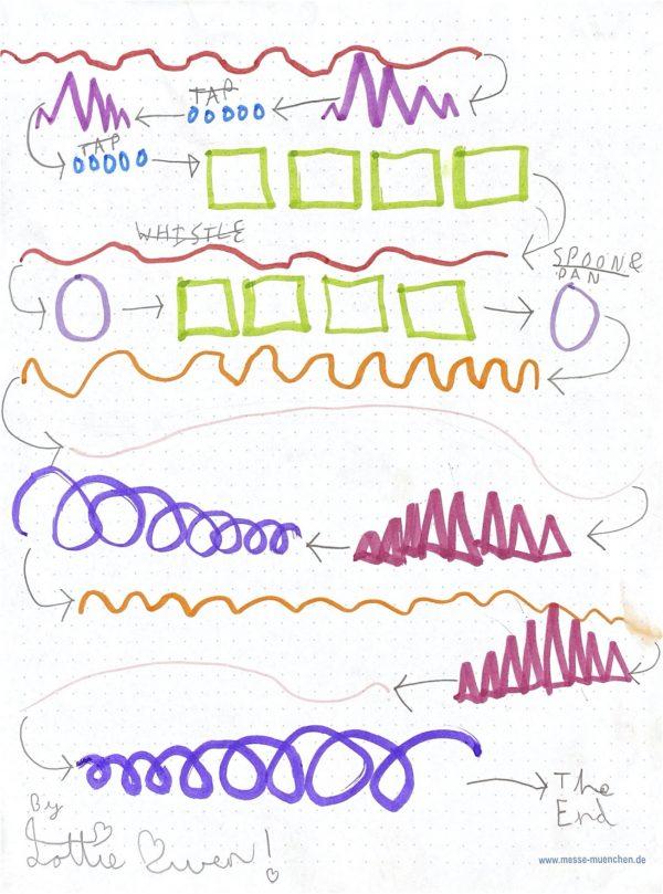 Graphic score: Kitchen Noises by Charlotte Owen